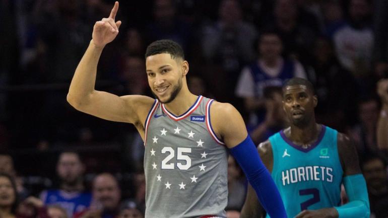 NBA Results, Highlights: Joel Embiid, Ben Simmons Lead Sixers past Hornets; Celtics - Hayward returns to Utah