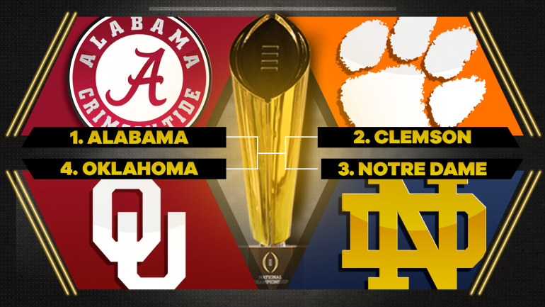 College Football Playoff games, schedule: Oklahoma grabs final spot over Ohio State, Georgia ...