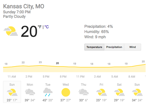 Patriots-Chiefs weather forecast  Freezing temperatures expected ... befed57e7