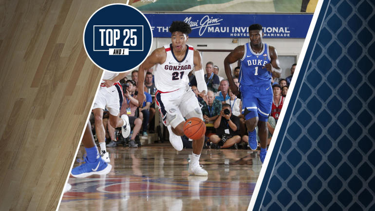 Ncaa Basketball News Scores Rankings: College Basketball Rankings: Here's Why Gonzaga, And Not
