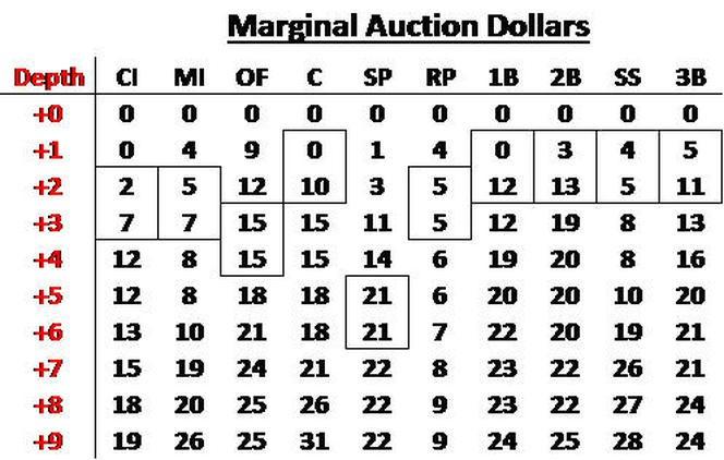 Fantasy Baseball Draft Prep: Navigate snake drafts with