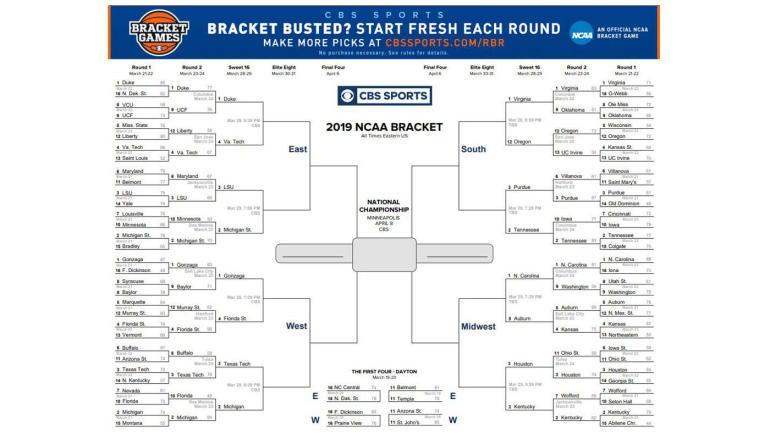 Nba March Madness Bracket 2019: NCAA Bracket 2019: Printable March Madness Bracket, NCAA