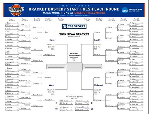 NCAA bracket 2019: Printable March Madness bracket, NCAA