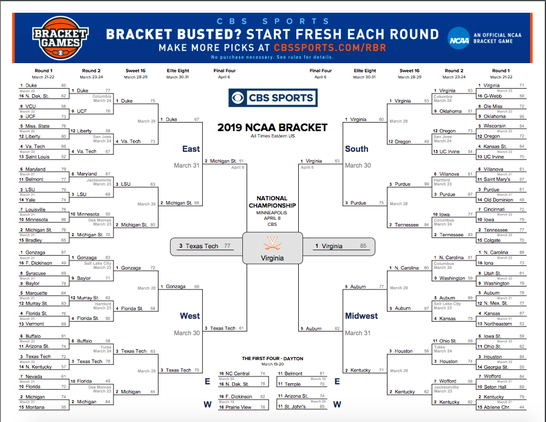 photograph relating to Nfl Playoff Bracket Printable identify NCAA bracket 2019: Look at out how Virginia was capable in the direction of assert