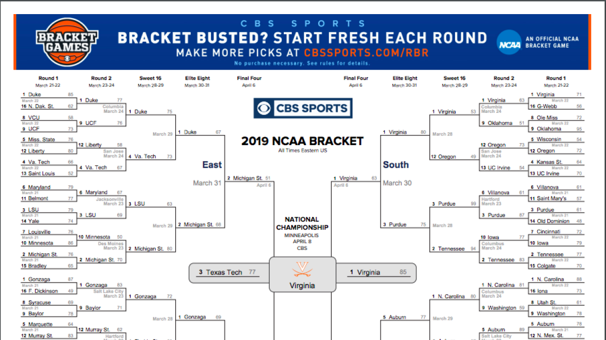 picture regarding Printable March Madness Bracket titled NCAA bracket 2019: Check out out how Virginia was ready towards assert