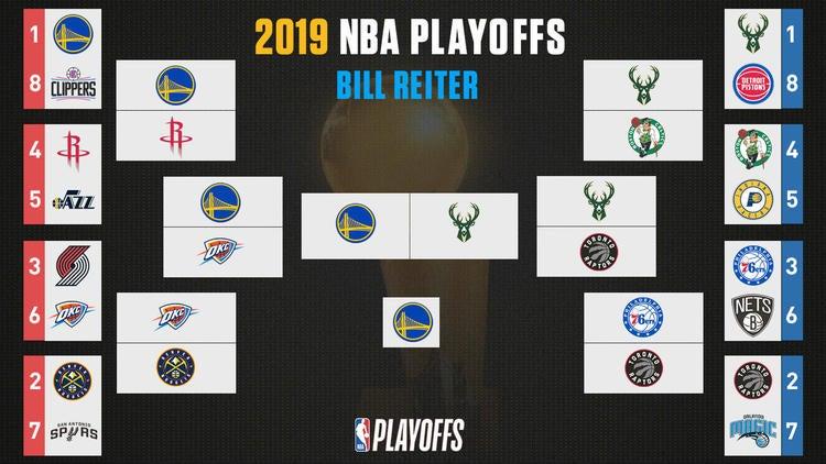 2019 NBA playoffs predictions, brackets: Experts pick
