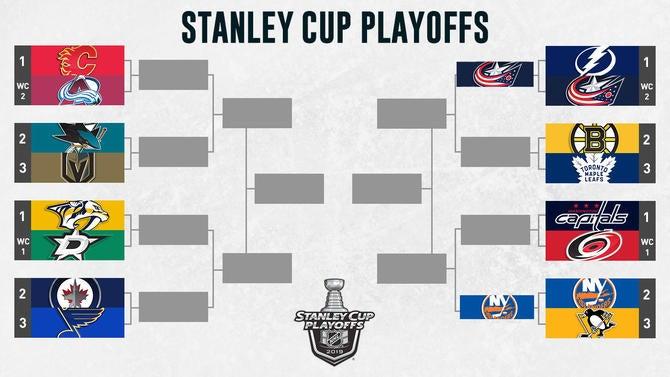 46dd4feaa6a 2019 NHL Playoffs  Bracket