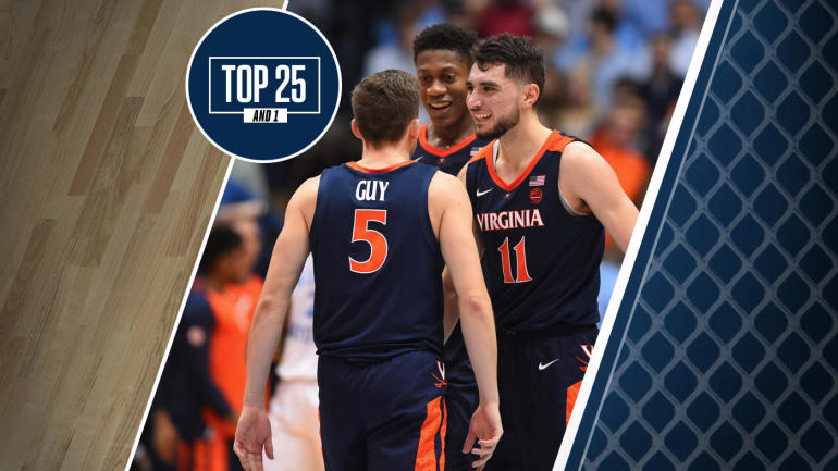 fe2853db0 2019-20 college basketball rankings  Virginia falls in Top 25 And 1 as key  players stay in NBA Draft - CBSSports.com