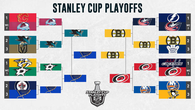 2019 Nhl Playoffs Bracket Bruins Vs Blues Stanley Cup Final