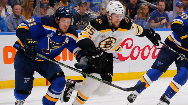 Image result for bruins blues