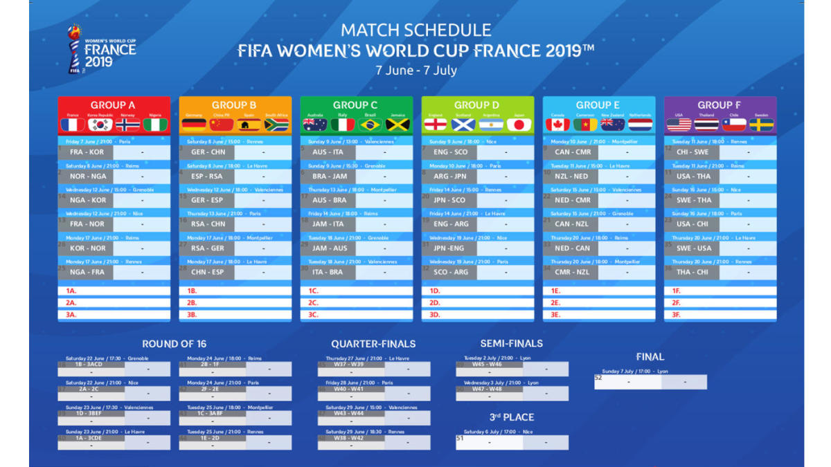 graphic about World Cup Bracket Printable called Printable Womens Globe Cup bracket: France 2019 is inside of the