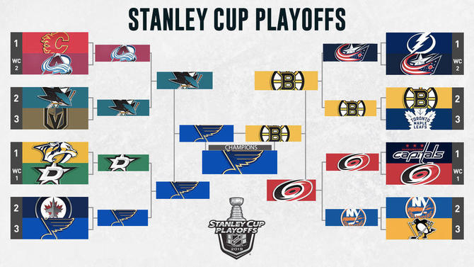 2019 Nhl Playoffs Bracket Blues Win First Stanley Cup After Game 7