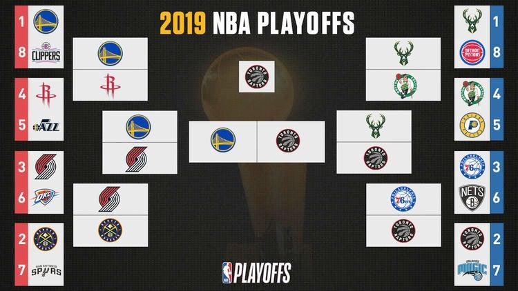 c96a26dd43 NBA playoffs 2019 scores, schedule, results: Raptors oust Warriors to win  Finals - CBSSports.com