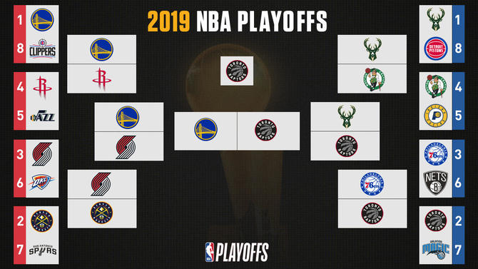 2019 NBA Playoffs: Raptors vs. Warriors Finals results; Toronto wins first championship in franchise history