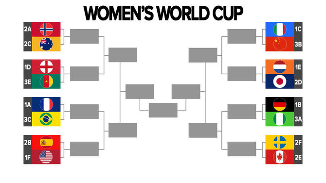 2019 Women's World Cup standings, full schedule, bracket, dates, start times: USWNT moves to knockout stage