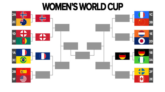 2019 Women's World Cup schedule, dates, bracket, watch on TV, live stream, times: USWNT matches up with Spain