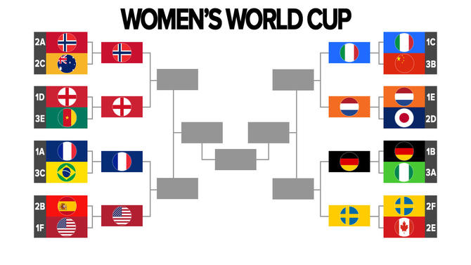 2019 Women's World Cup schedule, dates, bracket, watch on TV, live stream, times: USWNT to meet France in quarters