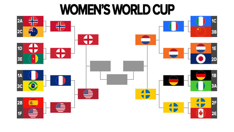 Pick the world cup schedule 2020 pdf eastern time canadian