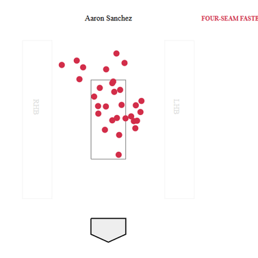 How Aaron Sanchez went from a 6.07 ERA in Toronto to a combined no-hitter in his first Astros start