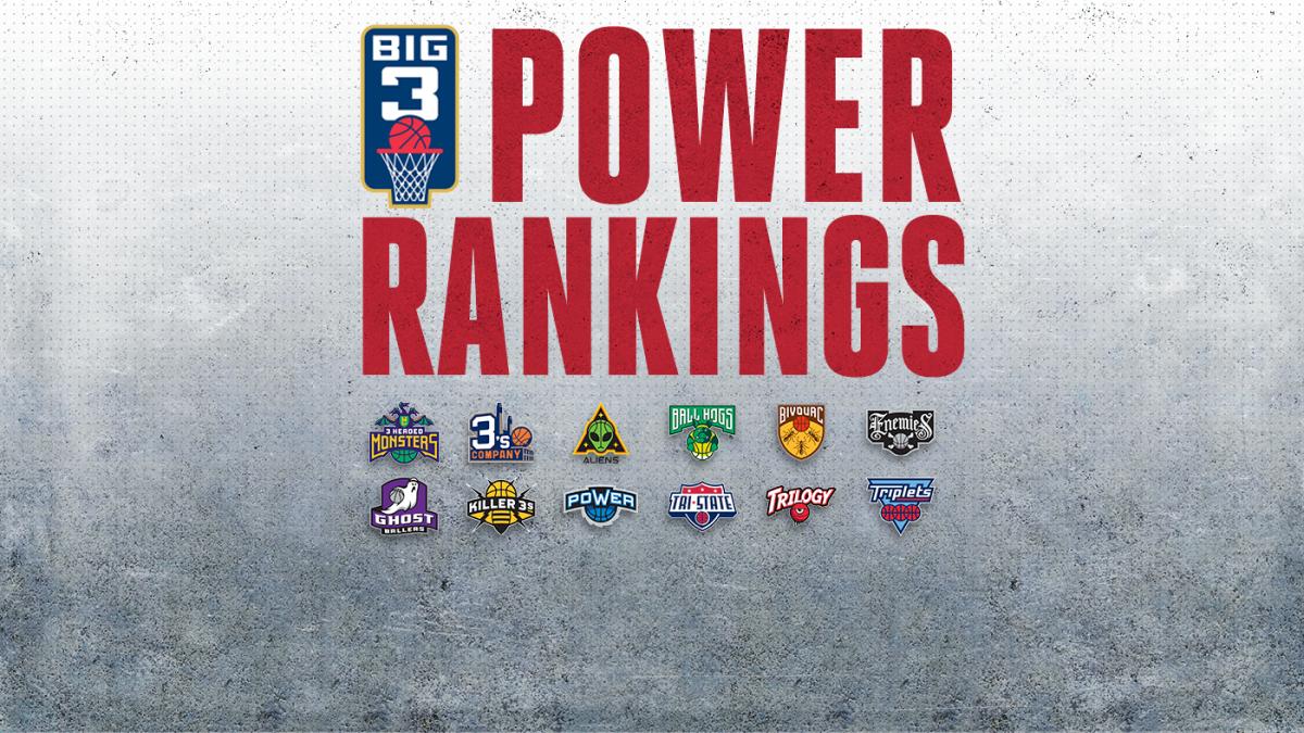 BIG3 Power Rankings: Joe Johnson, Triplets finish regular season on top; Power suffer yet another injury