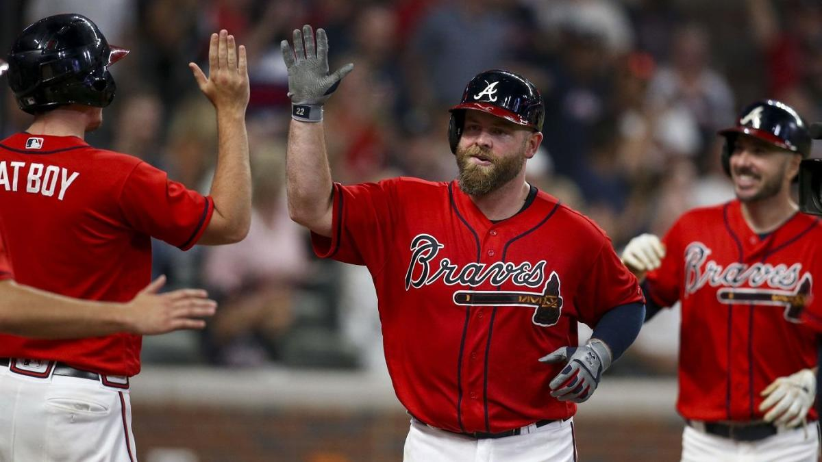 MLB scores, schedule: Braves clinch NL East; Rays, Indians stay tied in AL wild card race