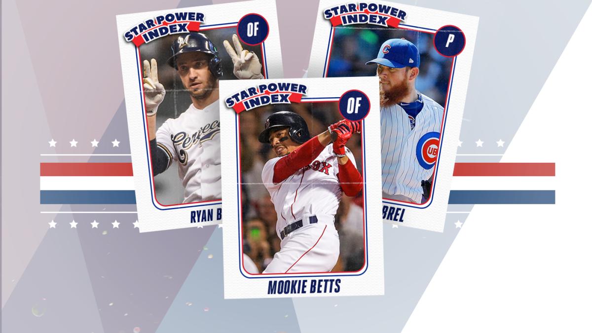 MLB Star Power Index: Ryan Braun powers Brewers to playoffs; Craig Kimbrel helps sink Cubs