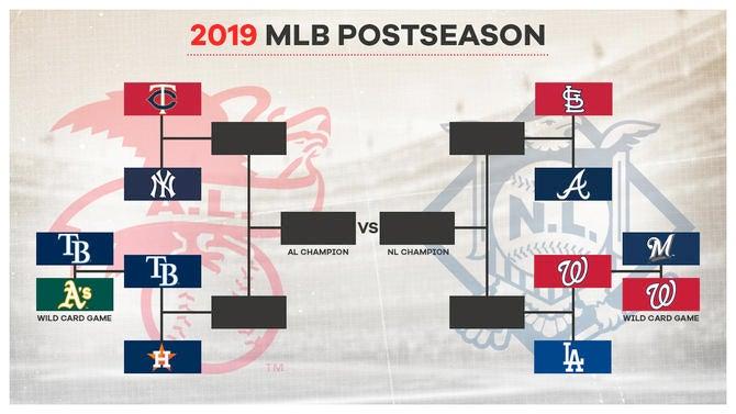 2019 Mlb Playoffs Bracket Postseason Schedule By Round And