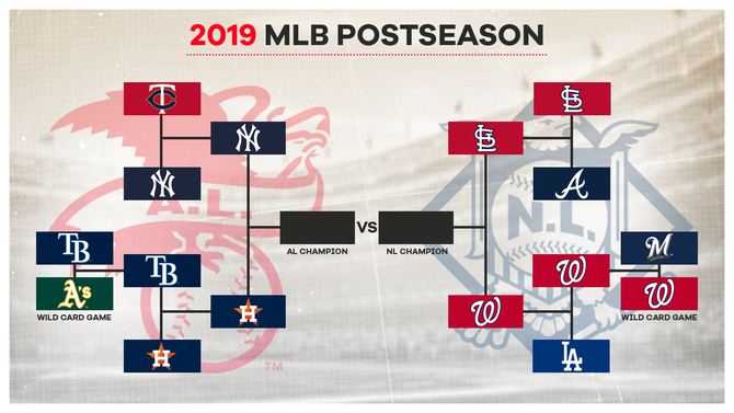 2019 MLB playoffs bracket: Postseason schedule by round and start times with Astros-Yankees in ALCS