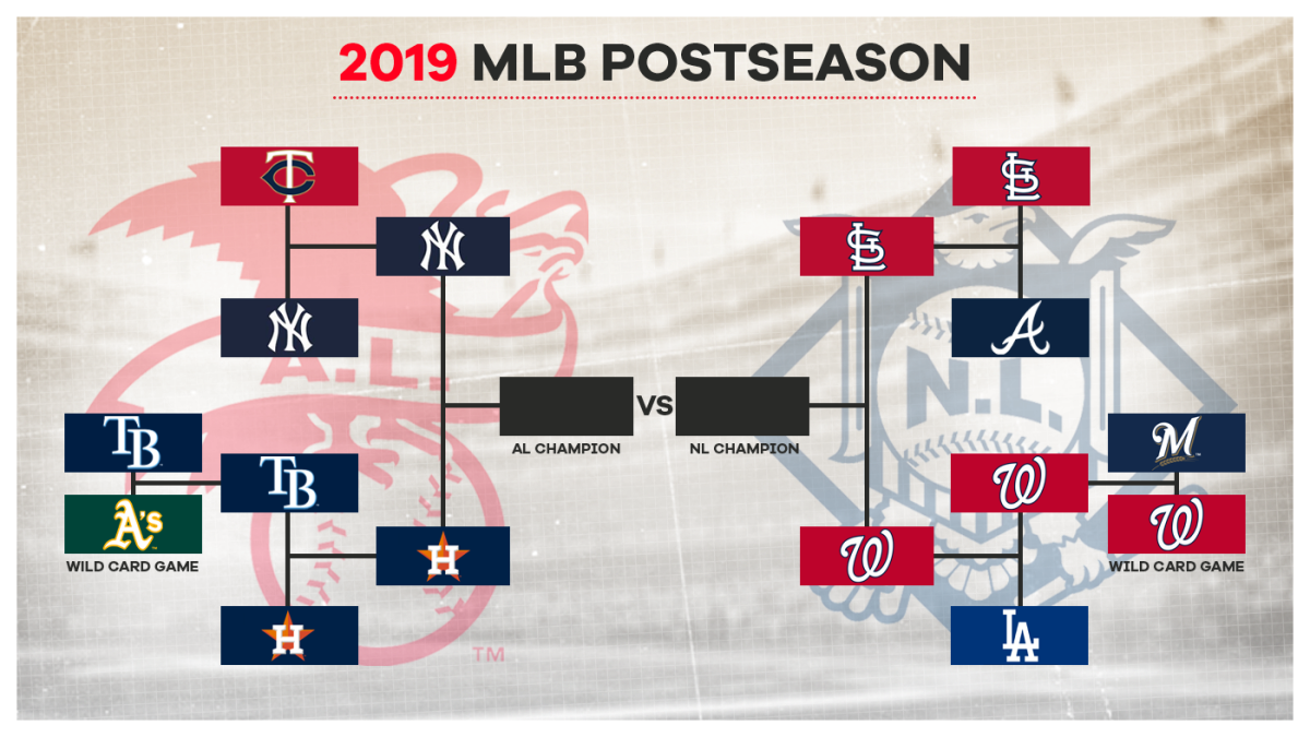 Mlb playoff bracket astros