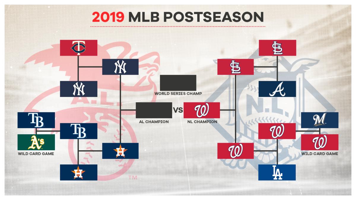 2019 MLB playoffs bracket: Postseason schedule by round and start times as Nationals reach World Series