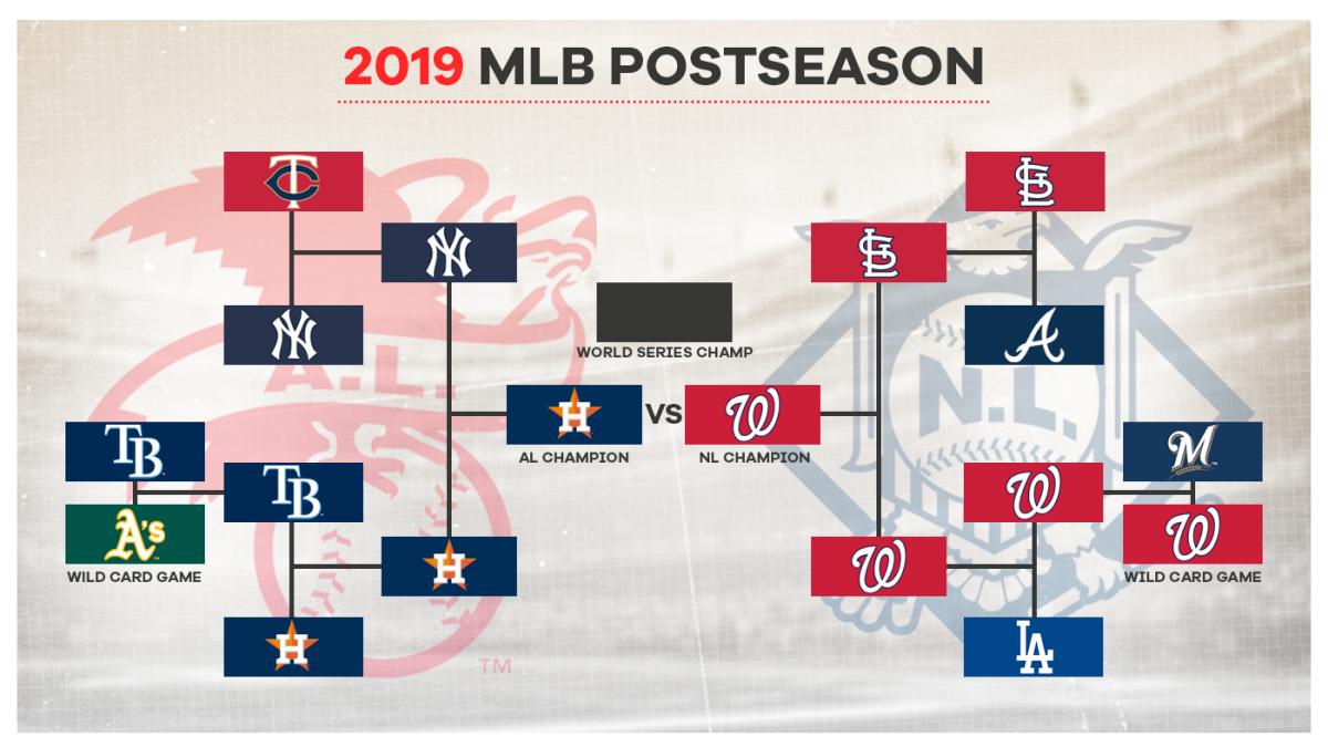 2019 MLB playoffs bracket: Postseason schedule by round and start times with World Series matchup set