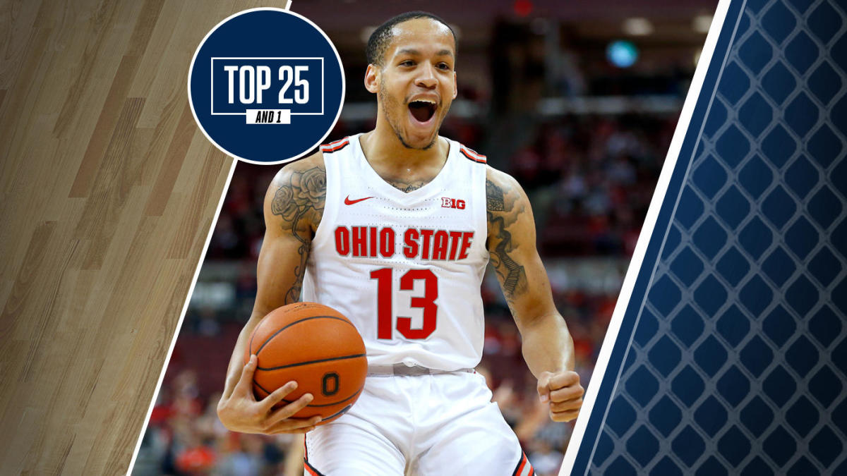 College Basketball Rankings: Ohio State takes top spot in Top 25 And 1 after Louisville's loss to Texas Tech