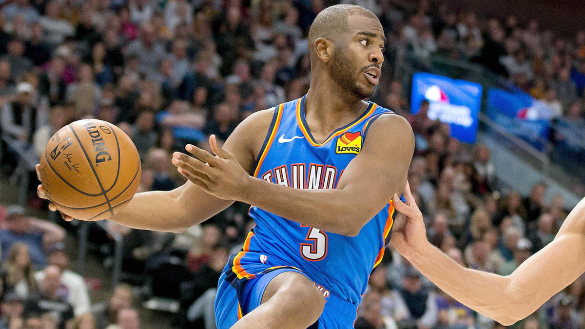 Heat vs. Thunder odds, line, spread: 2020 NBA picks, Jan. 17 predictions from advanced computer model - CBSSports.com