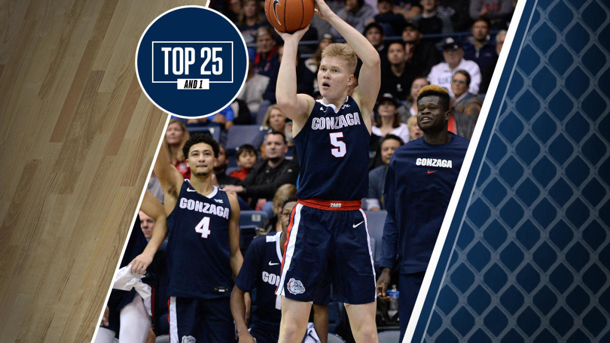 College basketball rankings: Gonzaga remains atop Top 25 And 1 after 13th straight victory