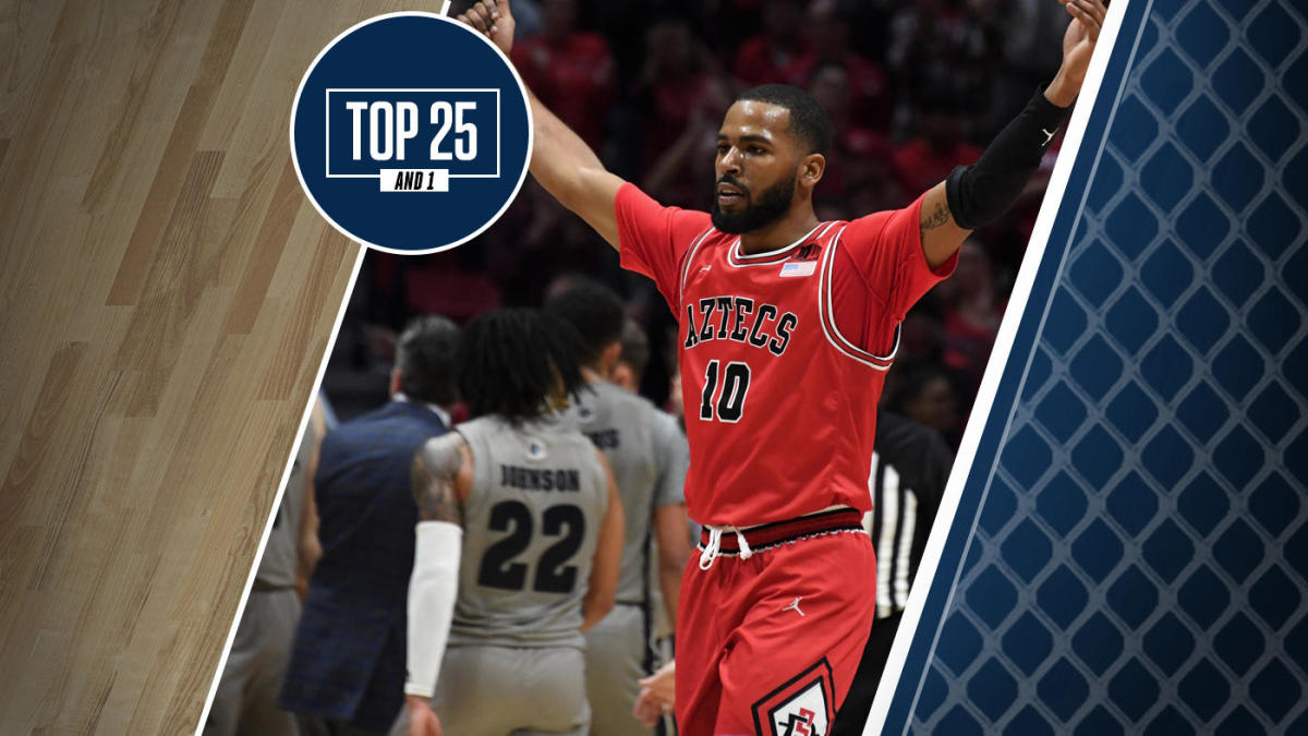 College basketball rankings: San Diego State, No. 3 in Top 25 And 1, could move to 20-0 on Tuesday night