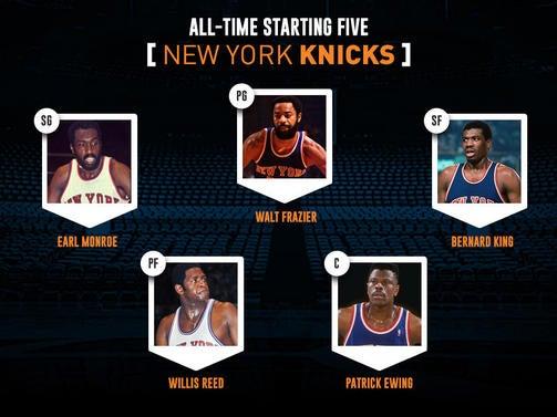 newyorkknicks5monroe.jpg