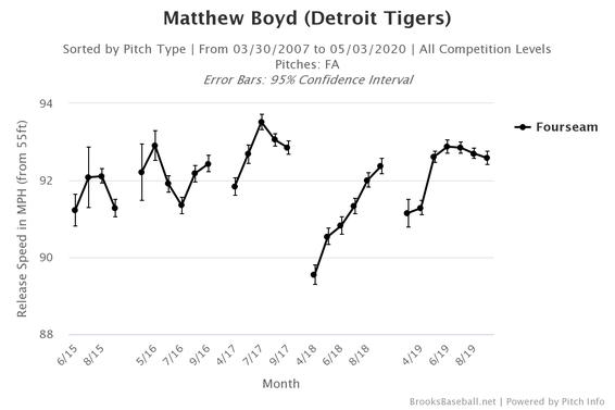 brooksbaseball-chart1.png
