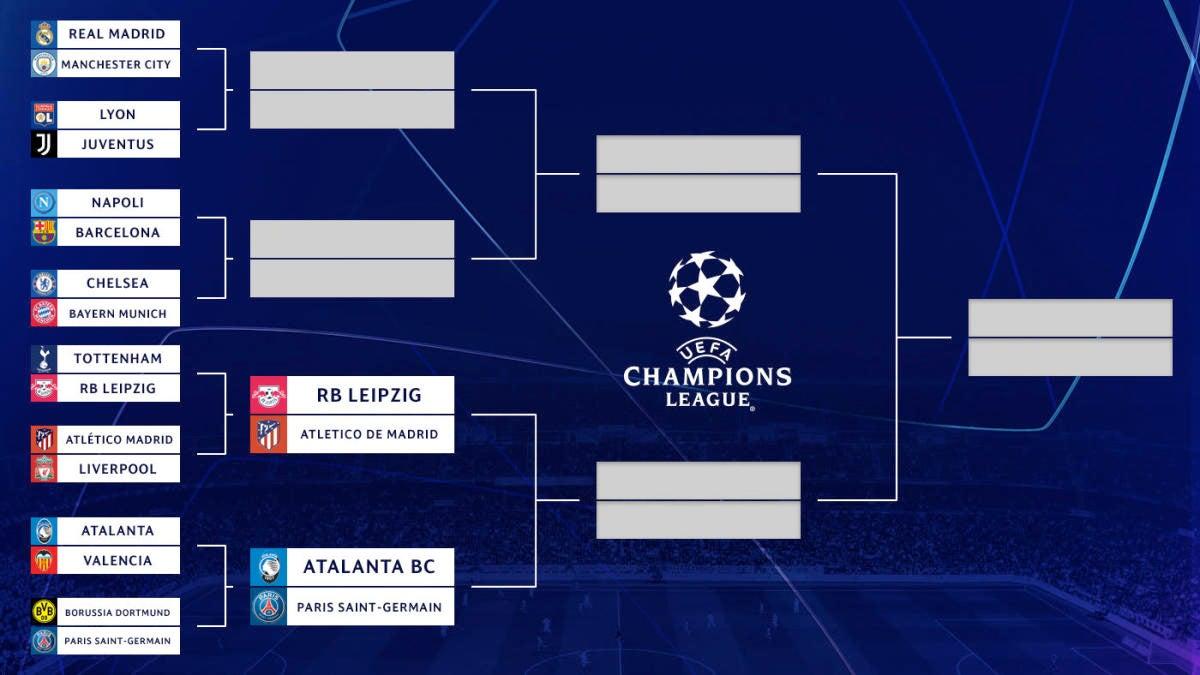 Champions League 2021 Schedule