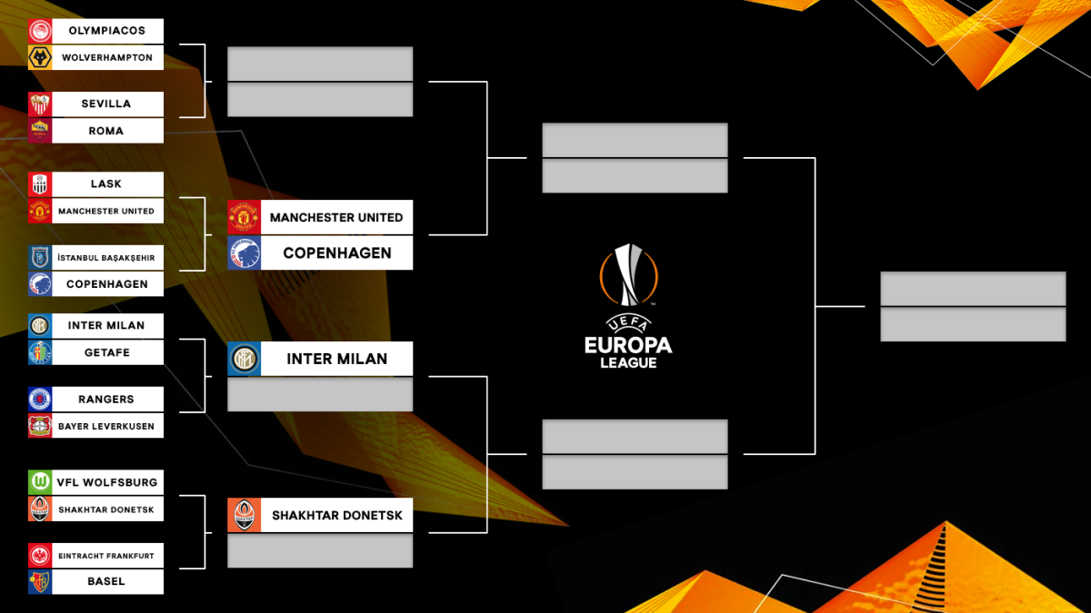 UEFA Europa League bracket, schedule: Manchester United, Inter Milan, Shakhtar, Copenhagen advance to last 8