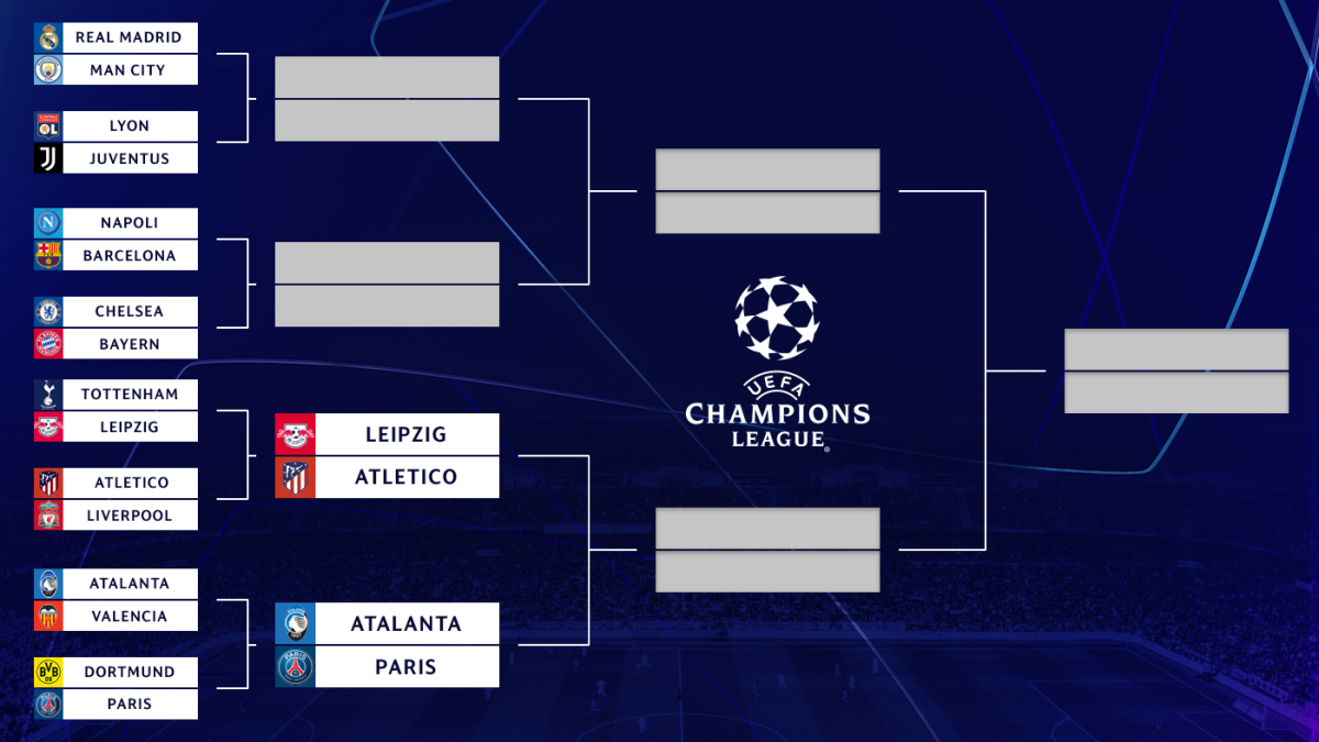 uefa champions league bracket  schedule  where things