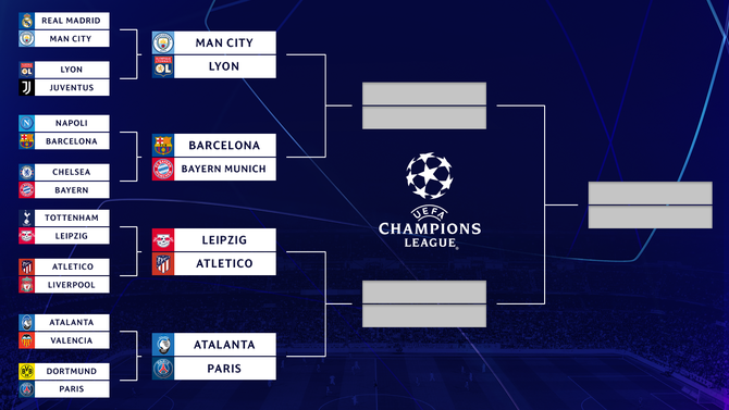 [Image: uefa-champions-league-bracket.png]