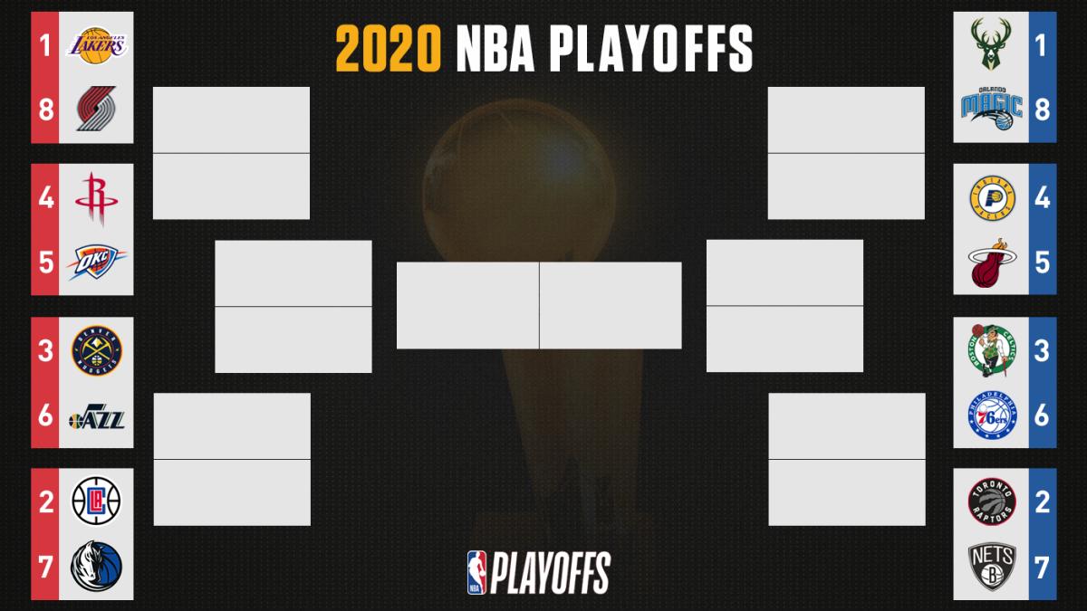 NBA playoff bracket 2020: TV schedule, updating scores and ...