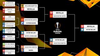 Uefa Europa League Bracket Schedule Sevilla Take Down Inter Milan In Entertaining Final Cbssports Com