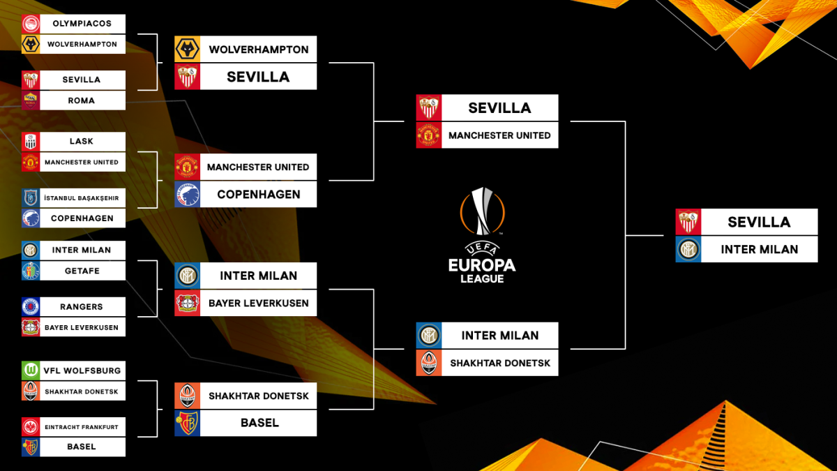 uefa europa league bracket schedule sevilla take down inter milan in entertaining final cbssports com uefa europa league bracket schedule