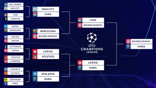 uefa champions league bracket results bayern munich beat psg for sixth title cbssports com uefa champions league bracket results
