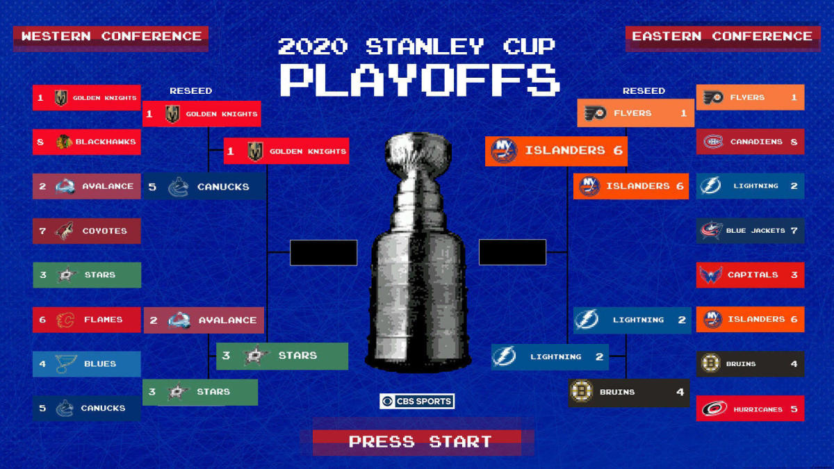 2020 Nhl Playoffs Bracket Stanley Cup Playoffs Results Schedule Times Games Tv Channel Standings Cbssports Com