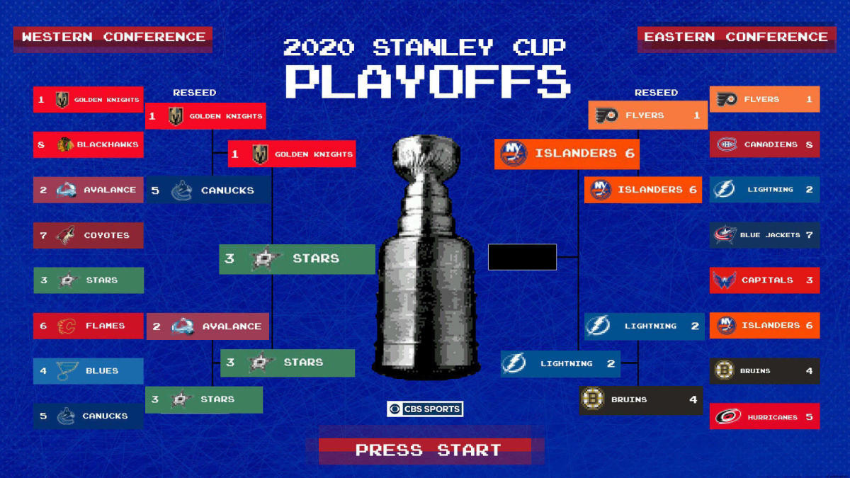 2020 NHL Playoffs bracket: Stanley Cup Final schedule, results, games, times, TV channel, standings