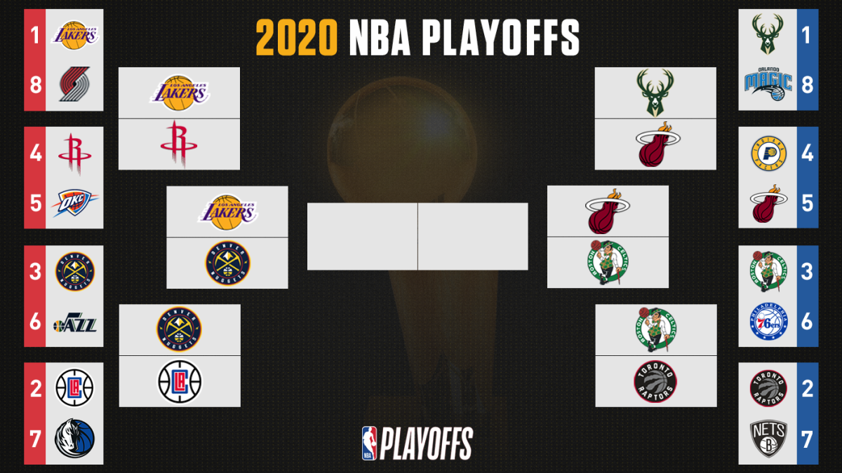 NBA playoff bracket 2020: TV schedule, updating scores and results, start time, live stream for every series