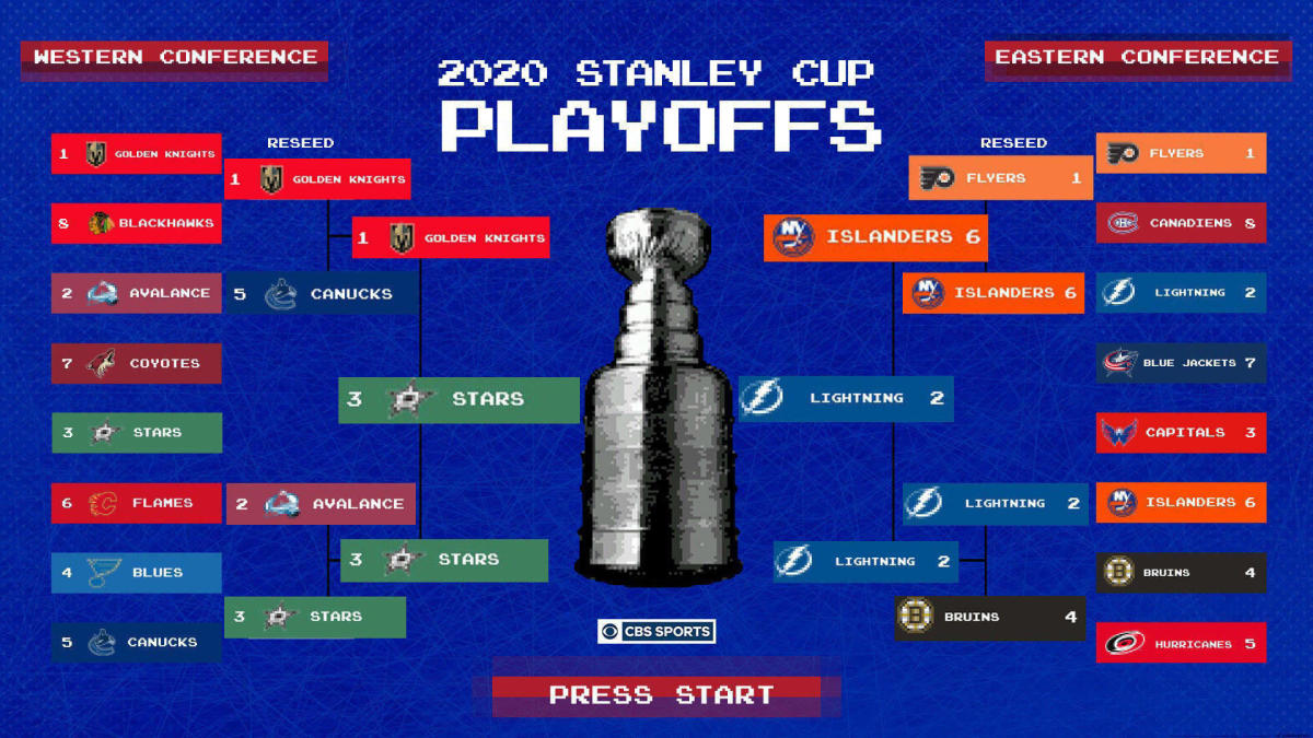 2020 Nhl Playoffs Bracket A Look Back At The Stanley Cup Playoffs Cbssports Com