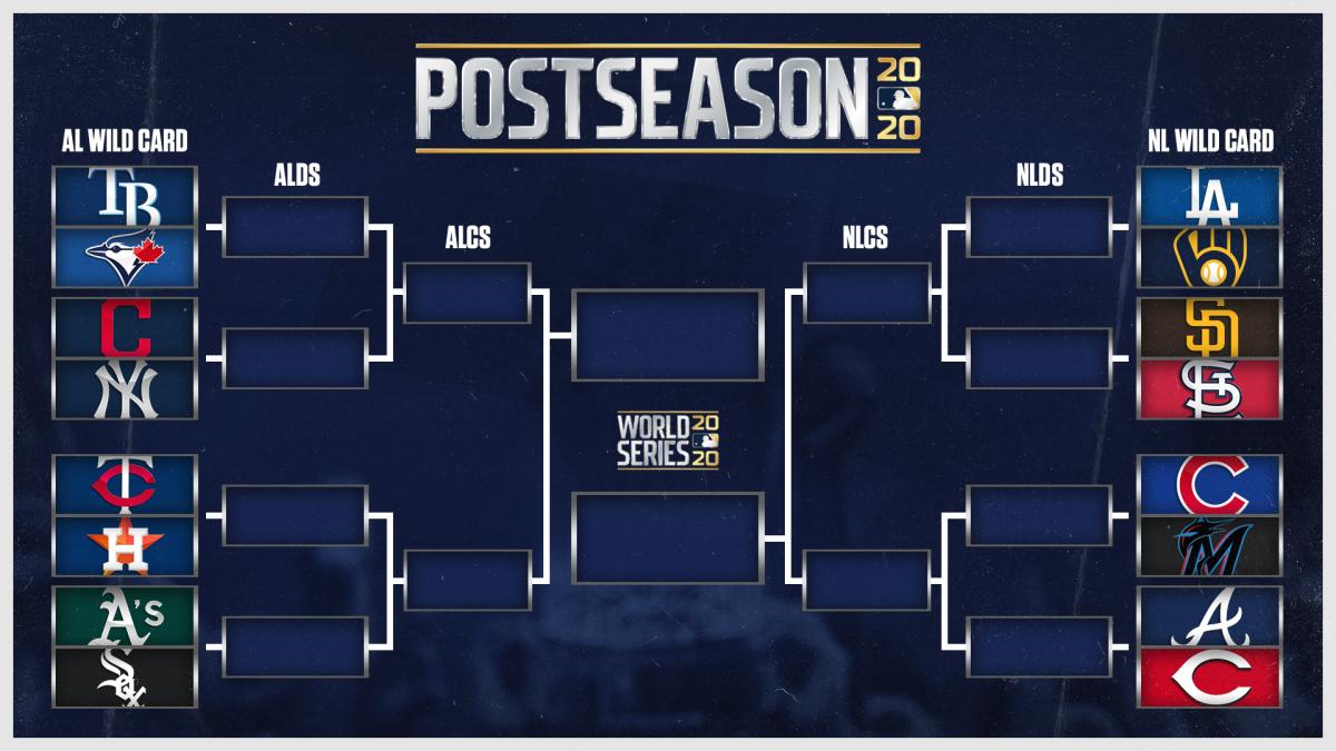 The Official 2020 MLB Playoffs Thread | Sports, Hip Hop ...